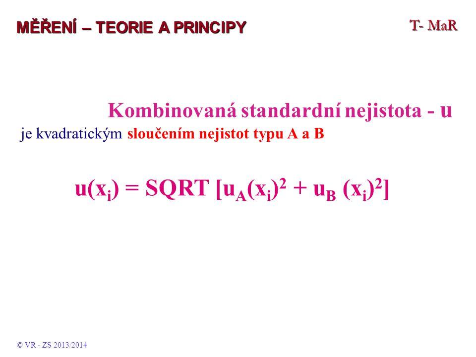 u(xi) = SQRT [uA(xi)2 + uB (xi)2]